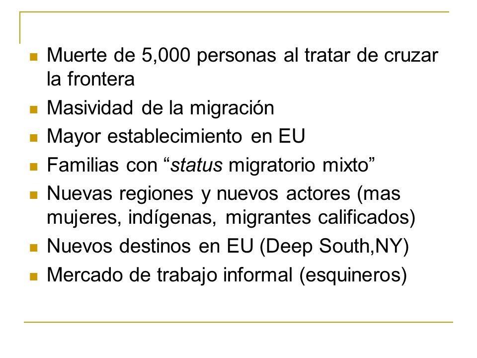 Muerte de 5,000 personas al tratar de cruzar la frontera
