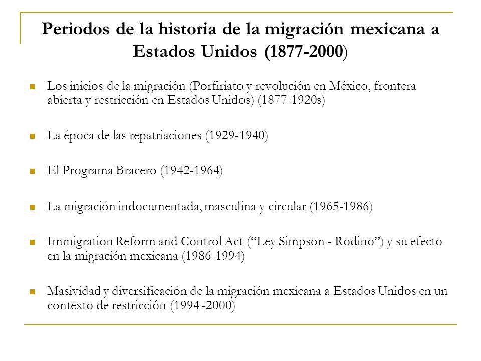 Periodos de la historia de la migración mexicana a Estados Unidos (1877-2000)