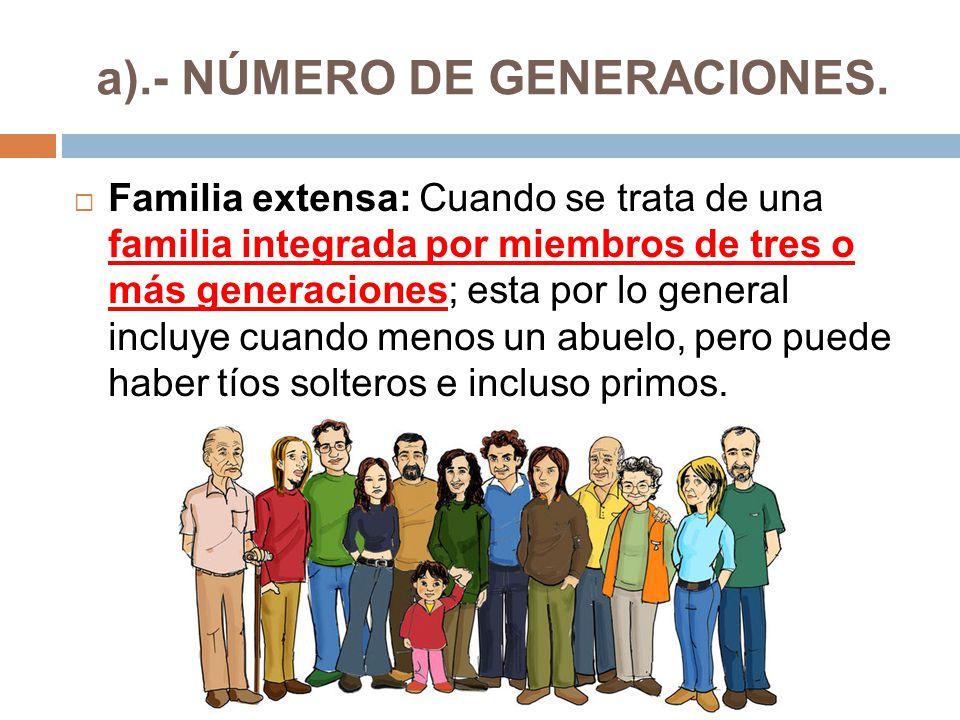 X La Familia Ppt Video Online Descargar