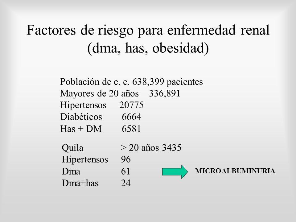 Factores de riesgo para enfermedad renal (dma, has, obesidad)