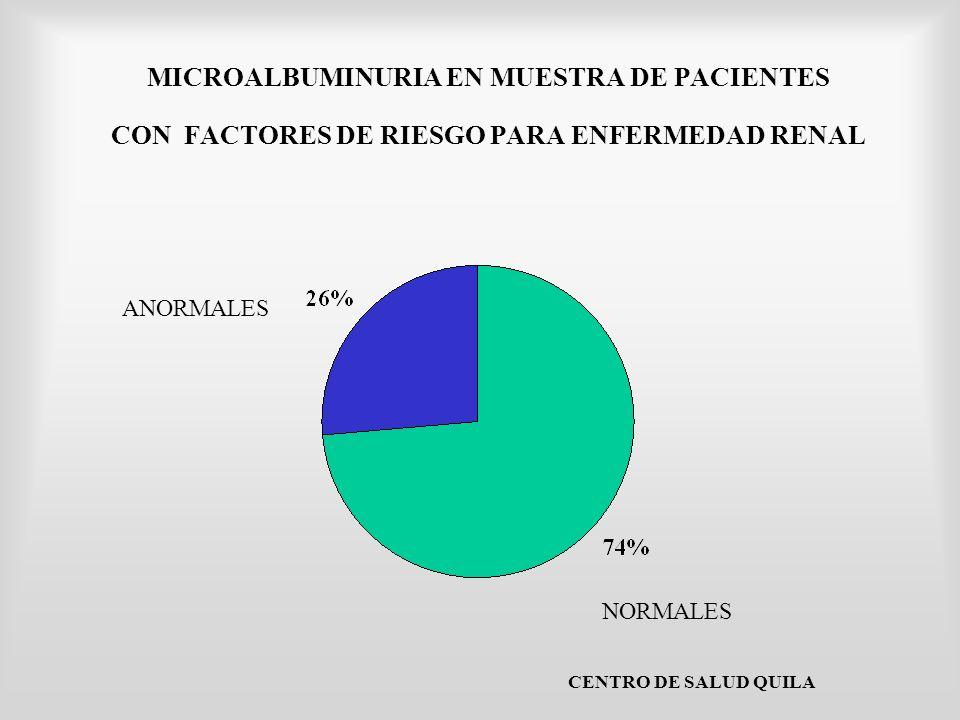 MICROALBUMINURIA EN MUESTRA DE PACIENTES CON FACTORES DE RIESGO PARA ENFERMEDAD RENAL