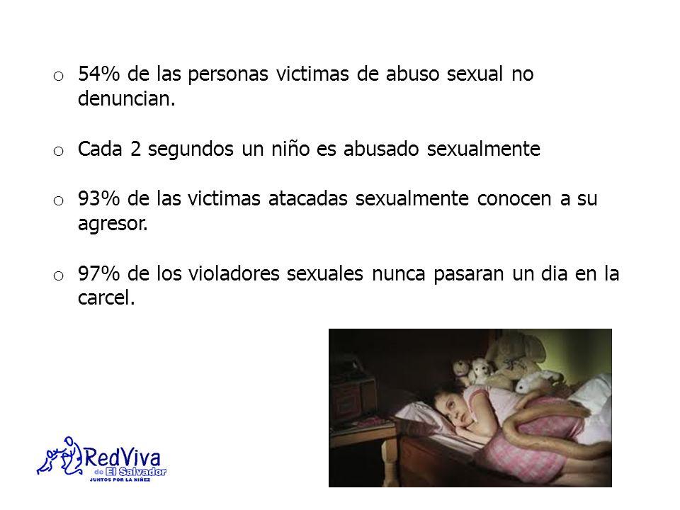 54% de las personas victimas de abuso sexual no denuncian.