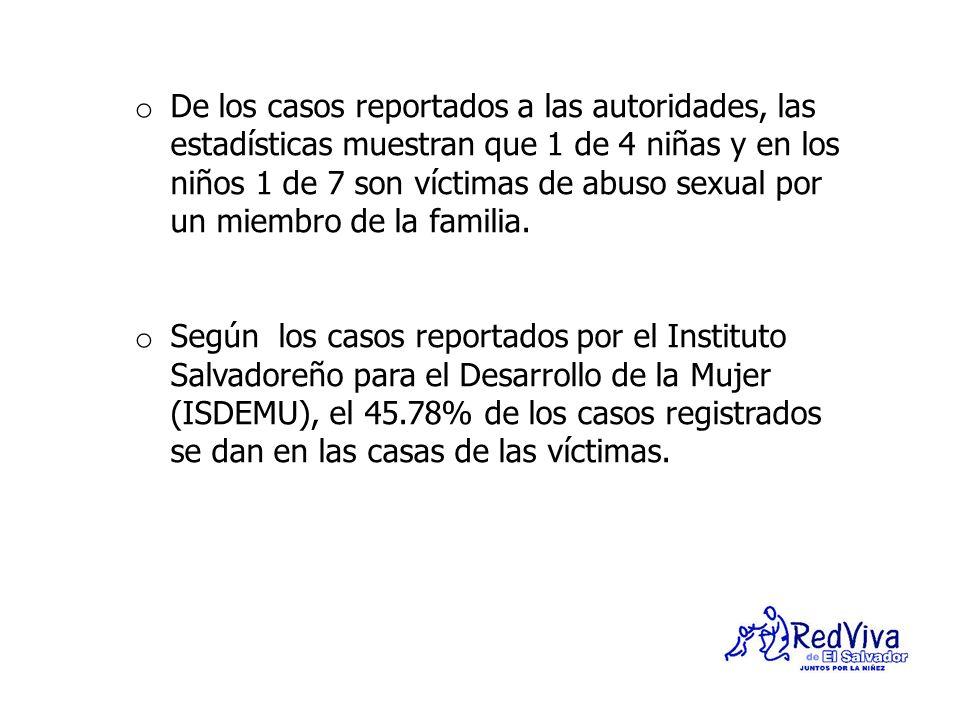 De los casos reportados a las autoridades, las estadísticas muestran que 1 de 4 niñas y en los niños 1 de 7 son víctimas de abuso sexual por un miembro de la familia.