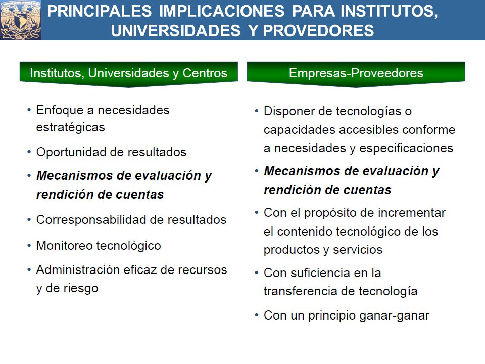 PRINCIPALES IMPLICACIONES PARA INSTITUTOS, UNIVERSIDADES Y PROVEDORES