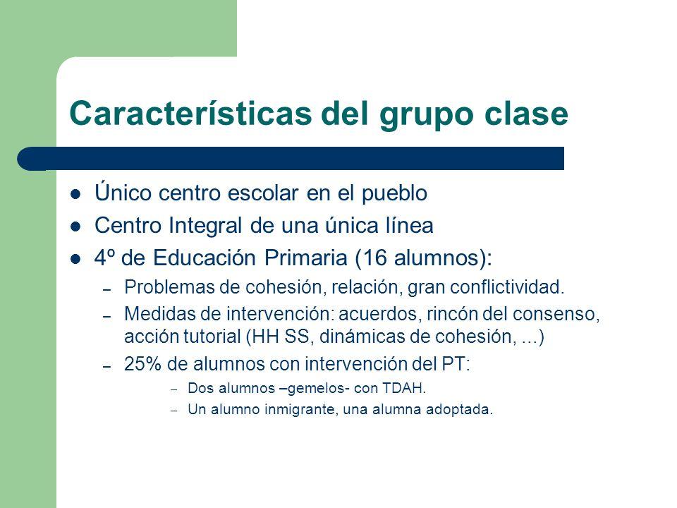 Características del grupo clase