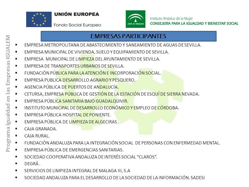 Programa Igualdad en las Empresas IGUALEM EMPRESAS PARTICIPANTES