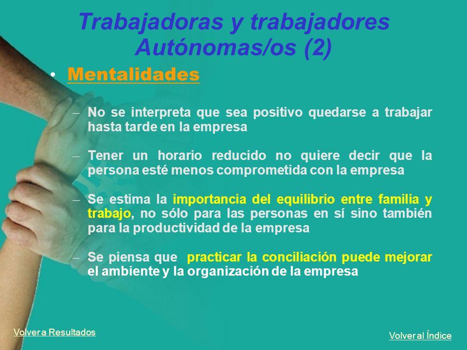 Trabajadoras y trabajadores Autónomas/os (2)