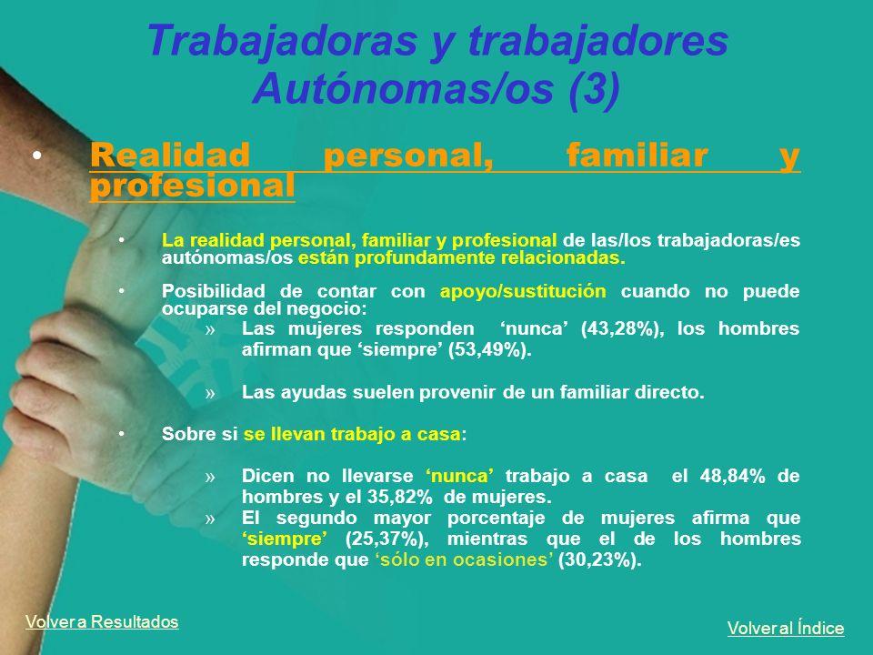Trabajadoras y trabajadores Autónomas/os (3)