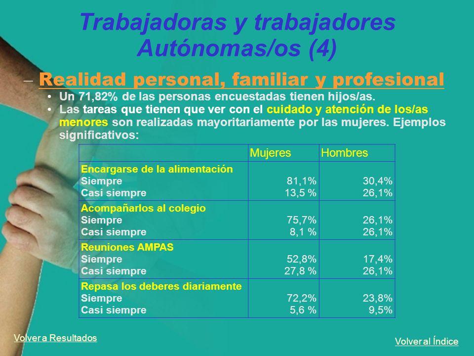 Trabajadoras y trabajadores Autónomas/os (4)