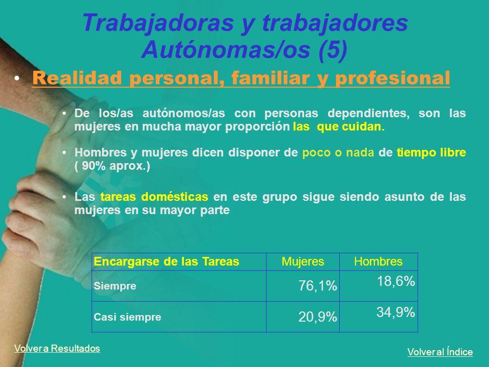 Trabajadoras y trabajadores Autónomas/os (5)