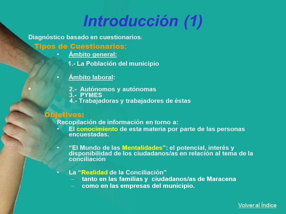Introducción (1) 1.- La Población del municipio