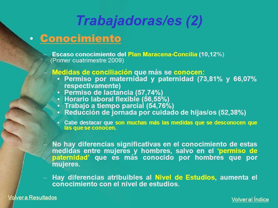 Trabajadoras/es (2) Conocimiento