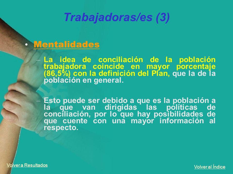 Trabajadoras/es (3) Mentalidades