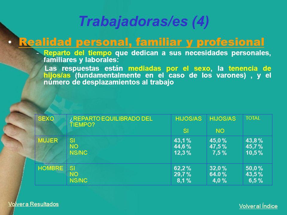 Trabajadoras/es (4) Realidad personal, familiar y profesional