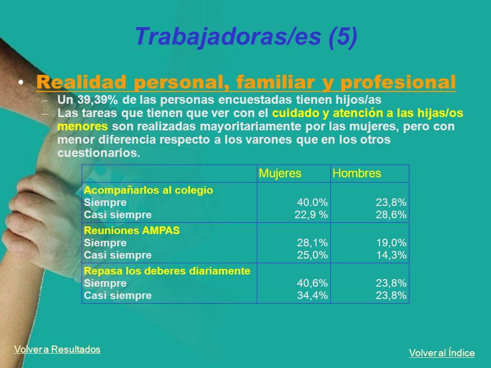 Trabajadoras/es (5) Realidad personal, familiar y profesional