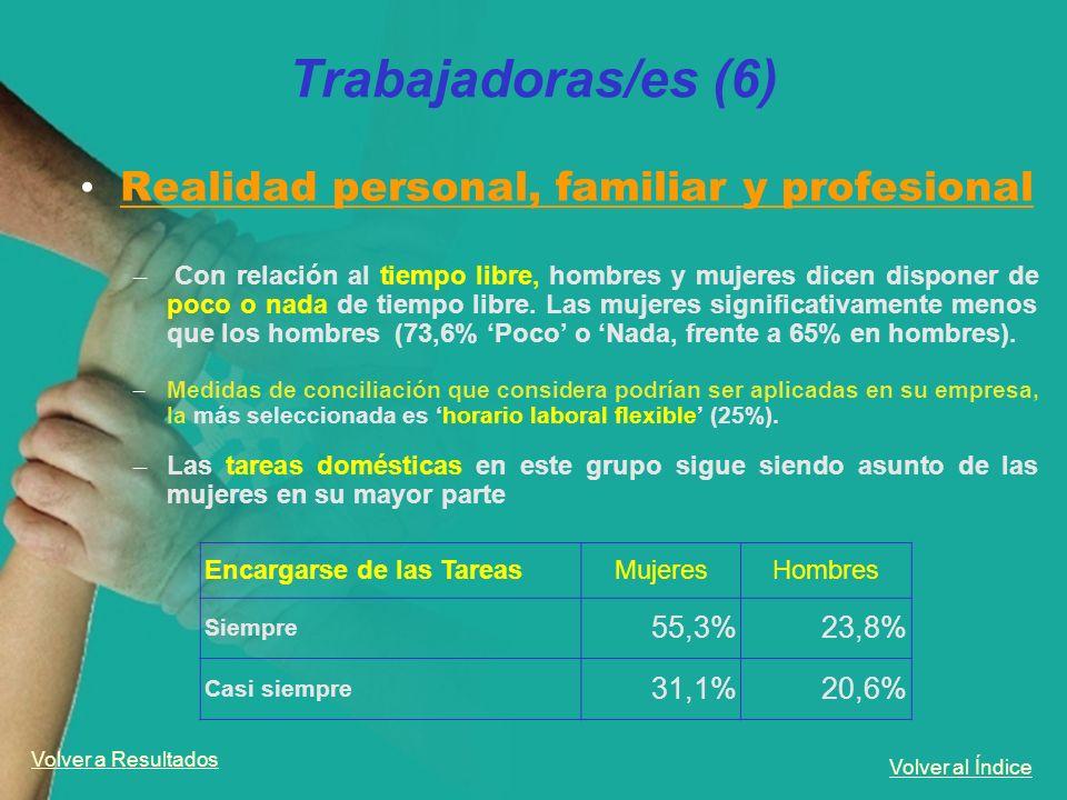 Trabajadoras/es (6) Realidad personal, familiar y profesional 55,3%