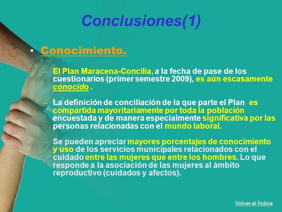 Conclusiones(1) Conocimiento.