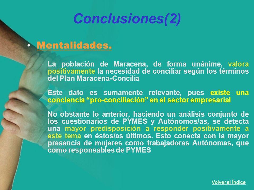 Conclusiones(2) Mentalidades.