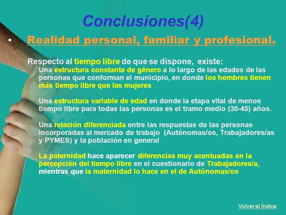 Conclusiones(4) Realidad personal, familiar y profesional.