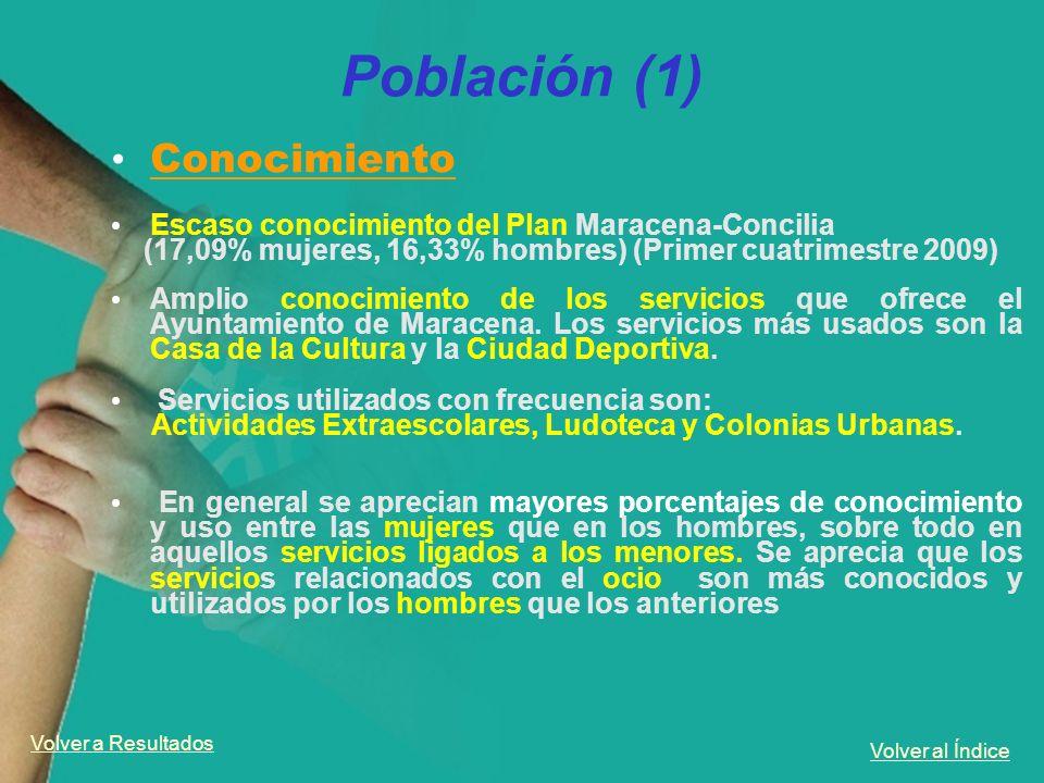 Población (1) Conocimiento