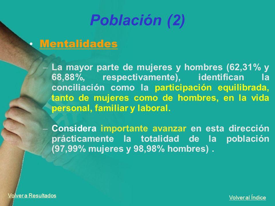 Población (2) Mentalidades