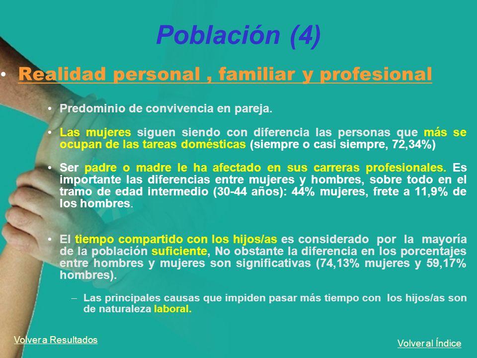 Población (4) Realidad personal , familiar y profesional