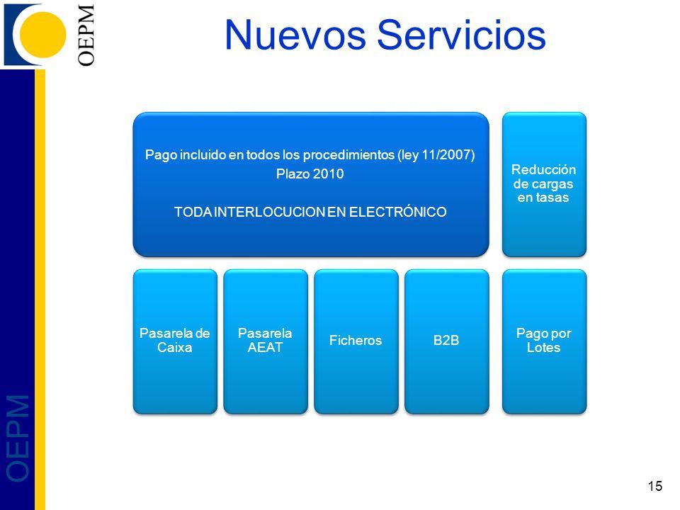 ley de servicios de pago