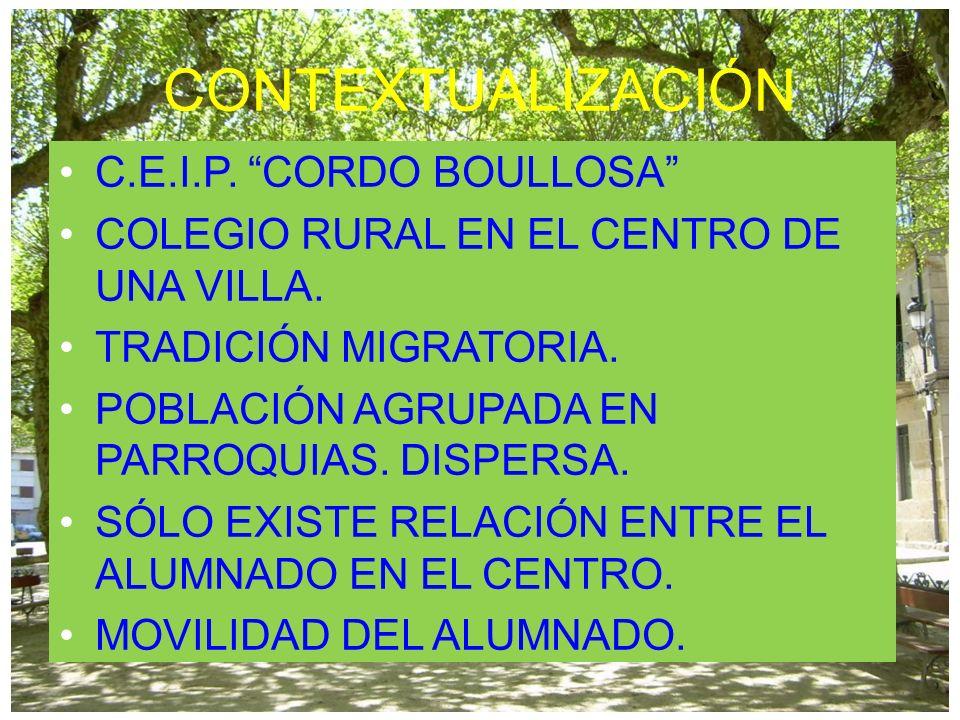 CONTEXTUALIZACIÓN C.E.I.P. CORDO BOULLOSA