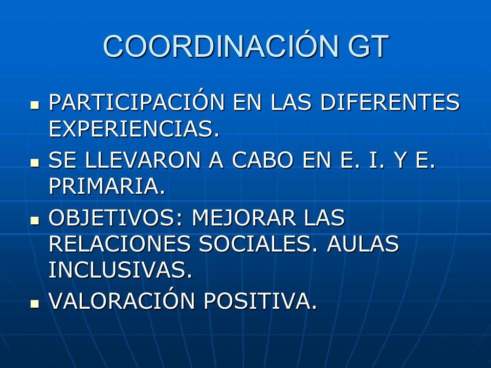 COORDINACIÓN GT PARTICIPACIÓN EN LAS DIFERENTES EXPERIENCIAS.