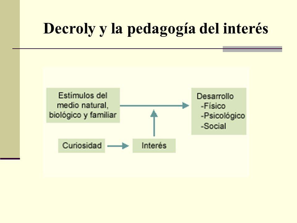 Decroly y la pedagogía del interés