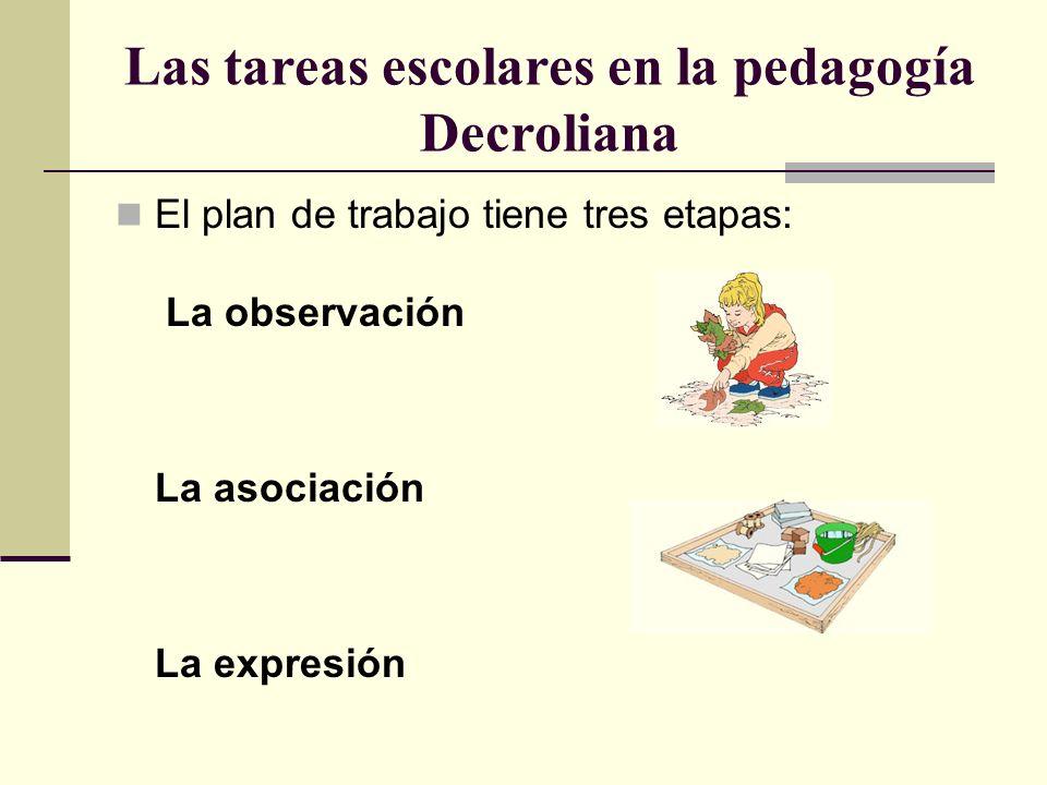 Las tareas escolares en la pedagogía Decroliana