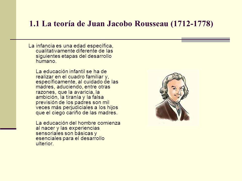 1.1 La teoría de Juan Jacobo Rousseau (1712-1778)