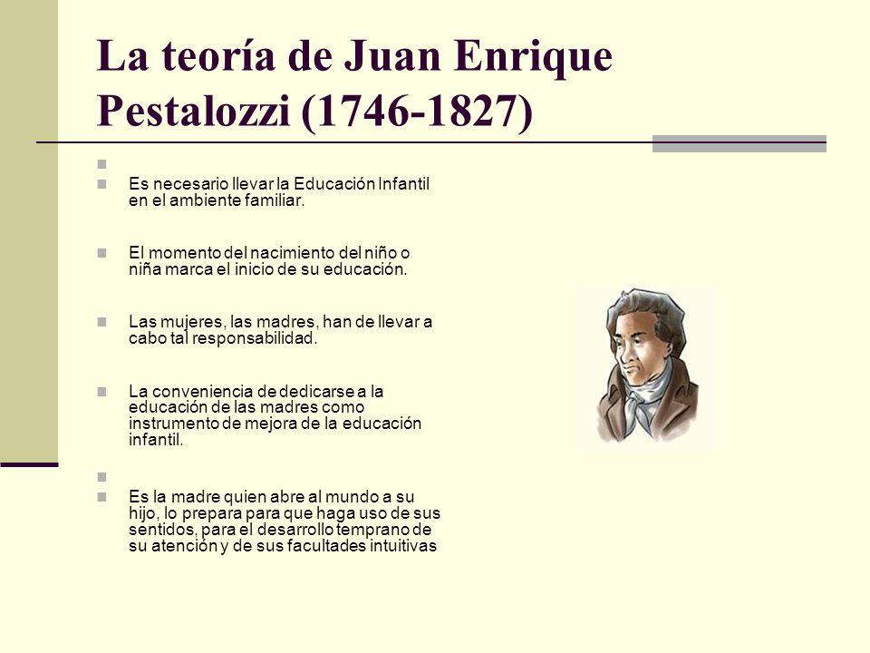 La teoría de Juan Enrique Pestalozzi (1746-1827)