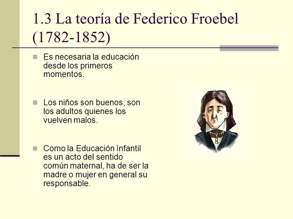 1.3 La teoría de Federico Froebel (1782-1852)