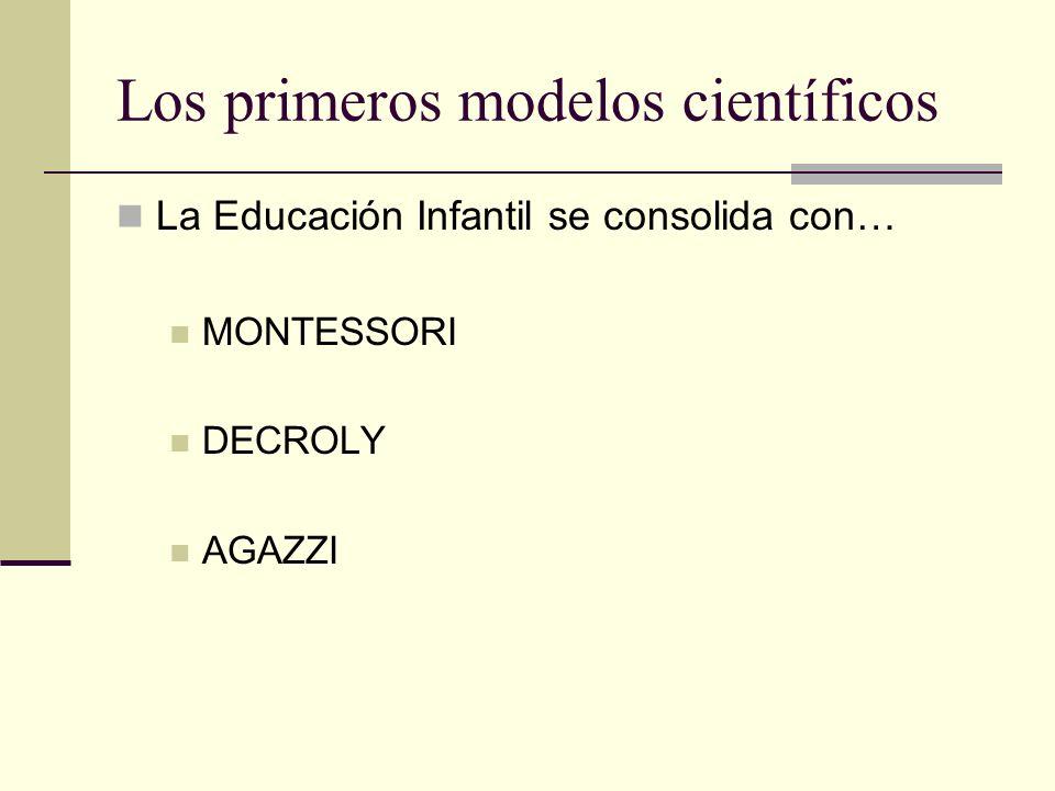Los primeros modelos científicos