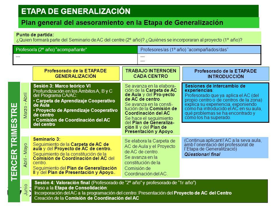 ETAPA DE GENERALIZACIÓN