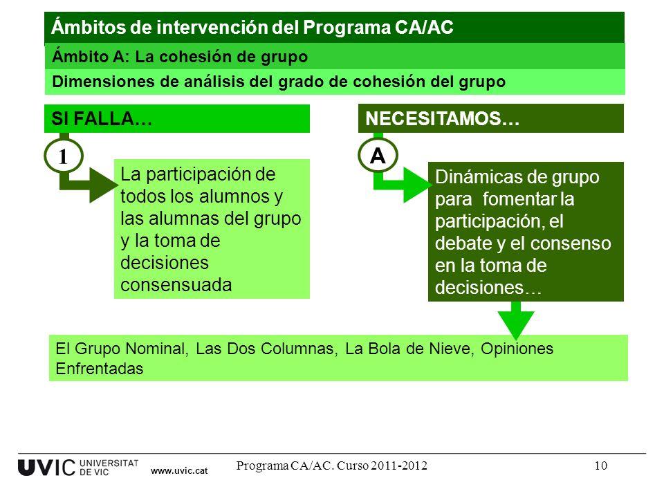 1 A Ámbitos de intervención del Programa CA/AC SI FALLA… NECESITAMOS…