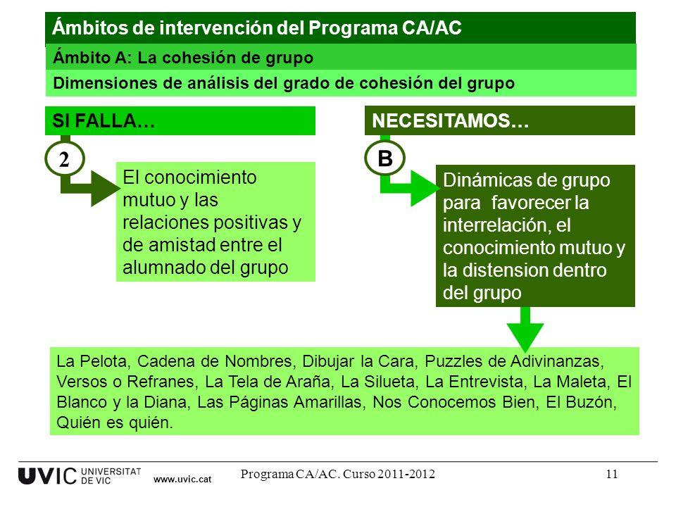 2 B Ámbitos de intervención del Programa CA/AC SI FALLA… NECESITAMOS…