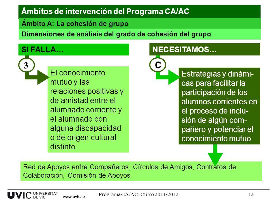 3 C Ámbitos de intervención del Programa CA/AC SI FALLA… NECESITAMOS…