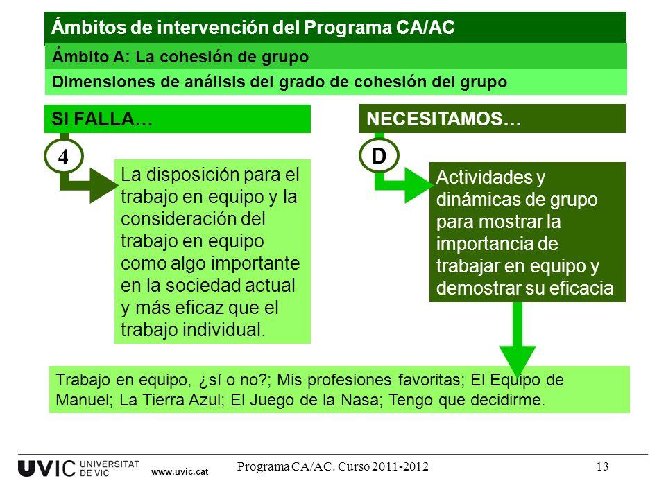 4 D Ámbitos de intervención del Programa CA/AC SI FALLA… NECESITAMOS…