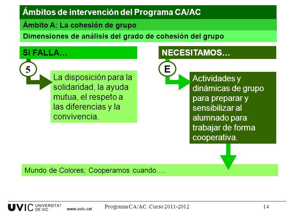 5 E Ámbitos de intervención del Programa CA/AC SI FALLA… NECESITAMOS…