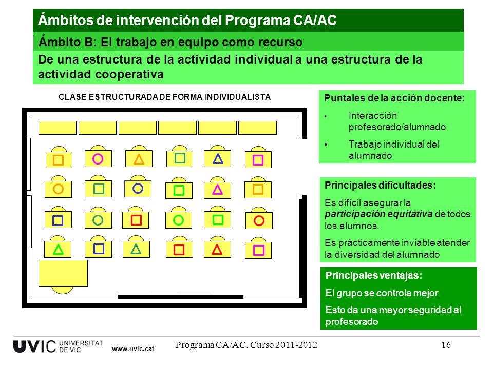 CLASE ESTRUCTURADA DE FORMA INDIVIDUALISTA