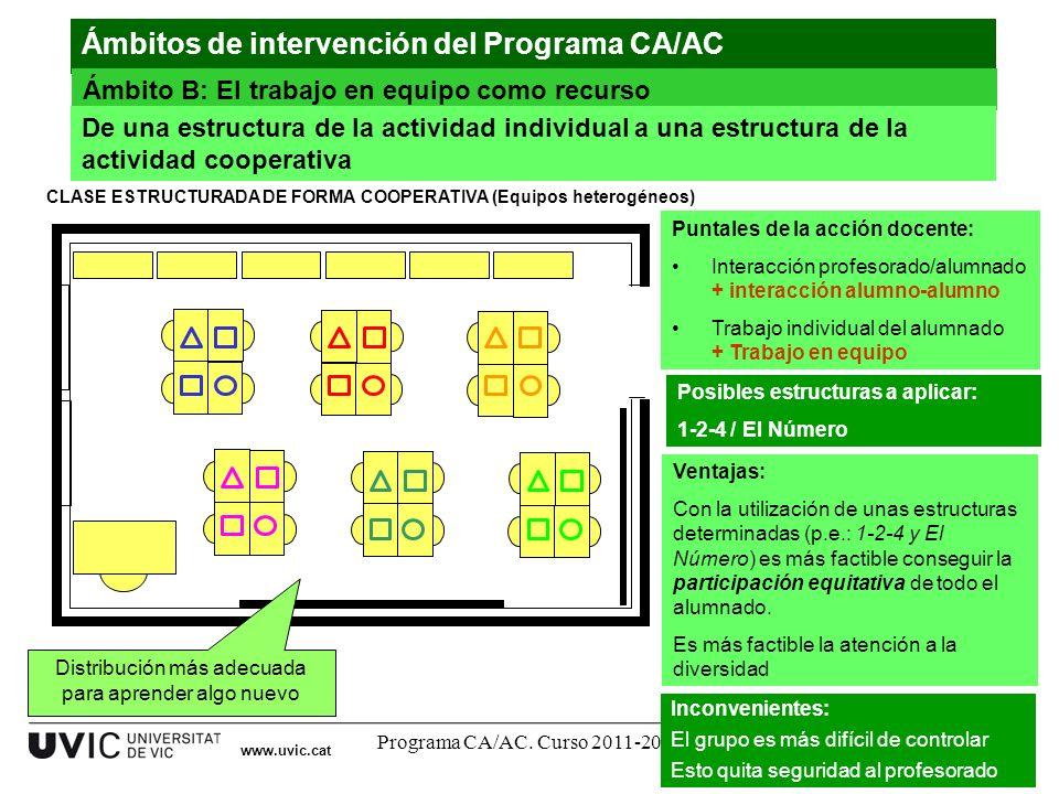 CLASE ESTRUCTURADA DE FORMA COOPERATIVA (Equipos heterogéneos)