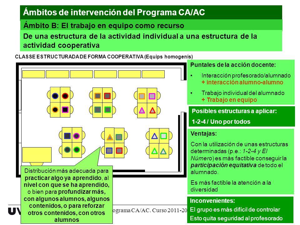 CLASSE ESTRUCTURADA DE FORMA COOPERATIVA (Equips homogenis)