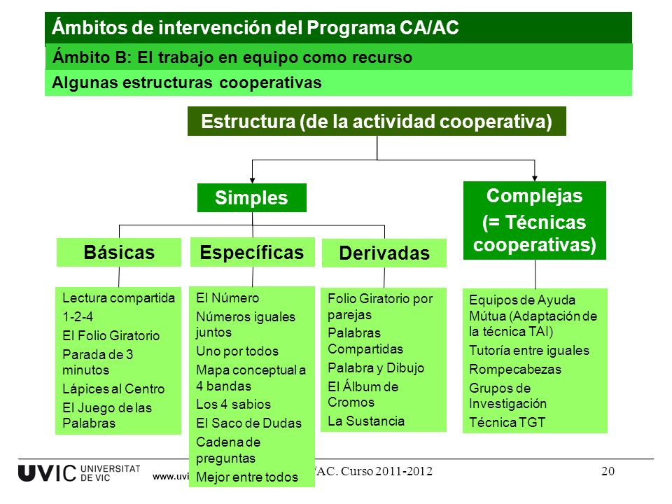 Estructura (de la actividad cooperativa) (= Técnicas cooperativas)