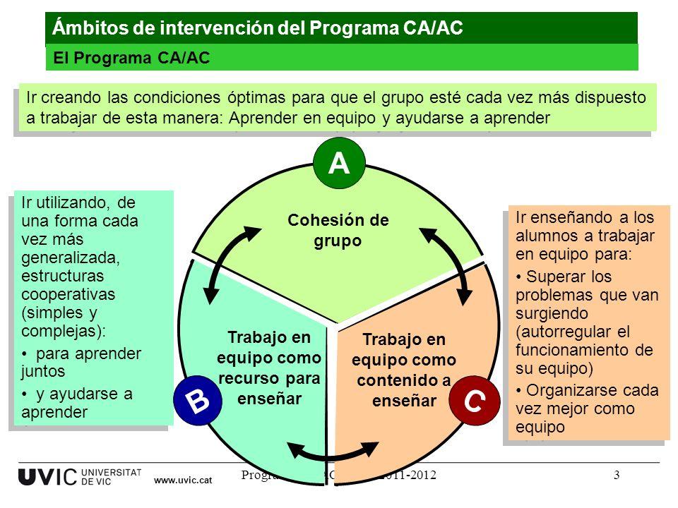 A B C Ámbitos de intervención del Programa CA/AC El Programa CA/AC
