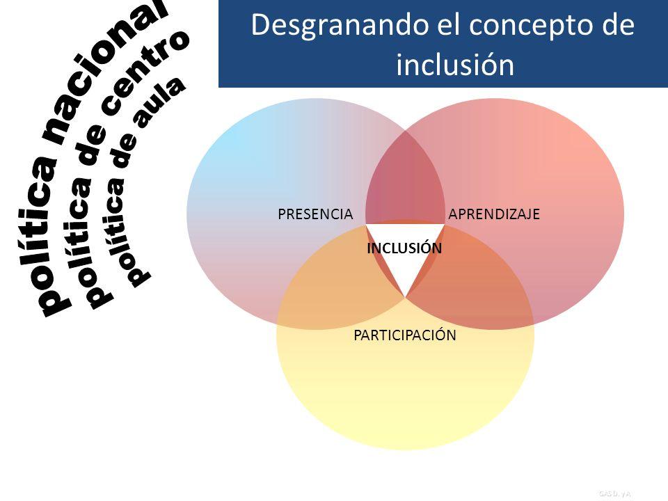 Desgranando el concepto de inclusión
