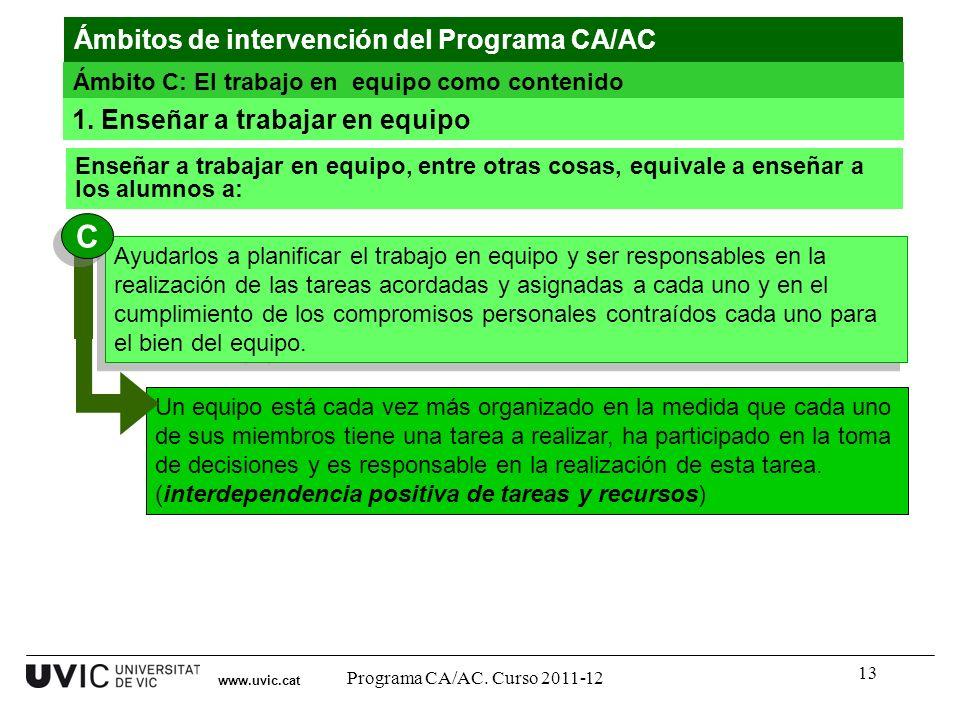 C Ámbitos de intervención del Programa CA/AC