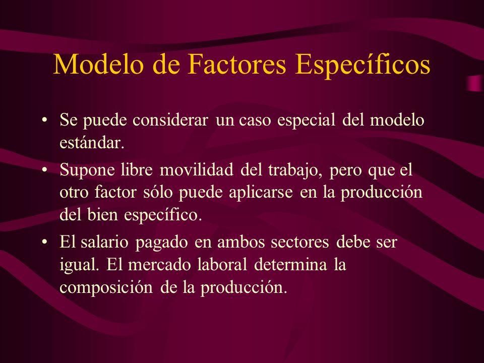 Modelo de Factores Específicos