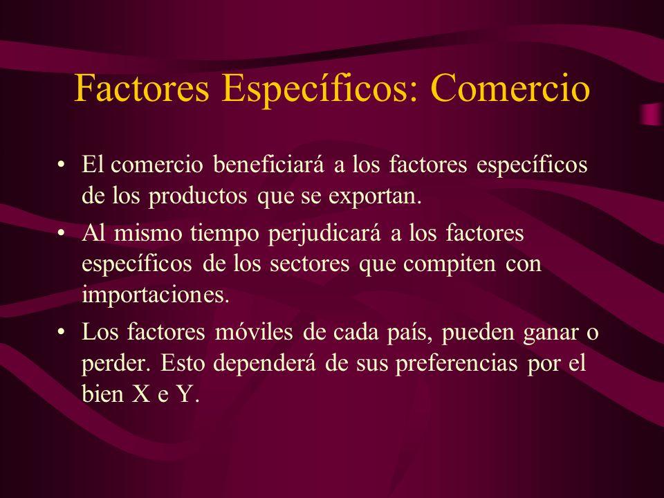 Factores Específicos: Comercio